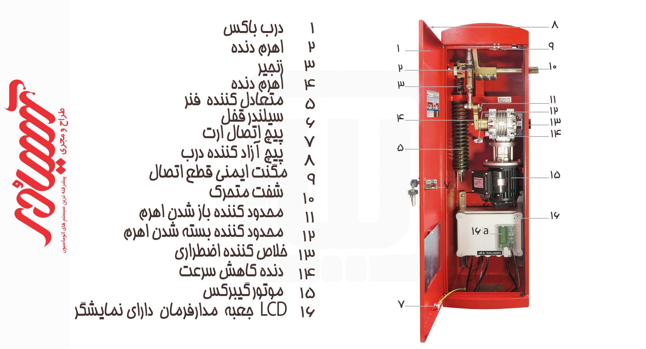 اجزای تشکیل دهنده راهبند اتوماتیک توسک مدل PASS 838